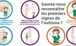 signes autisme
